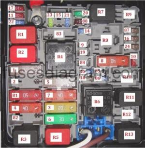 Fiat Grande Punto Fuse Box Layout | Wiring Diagram