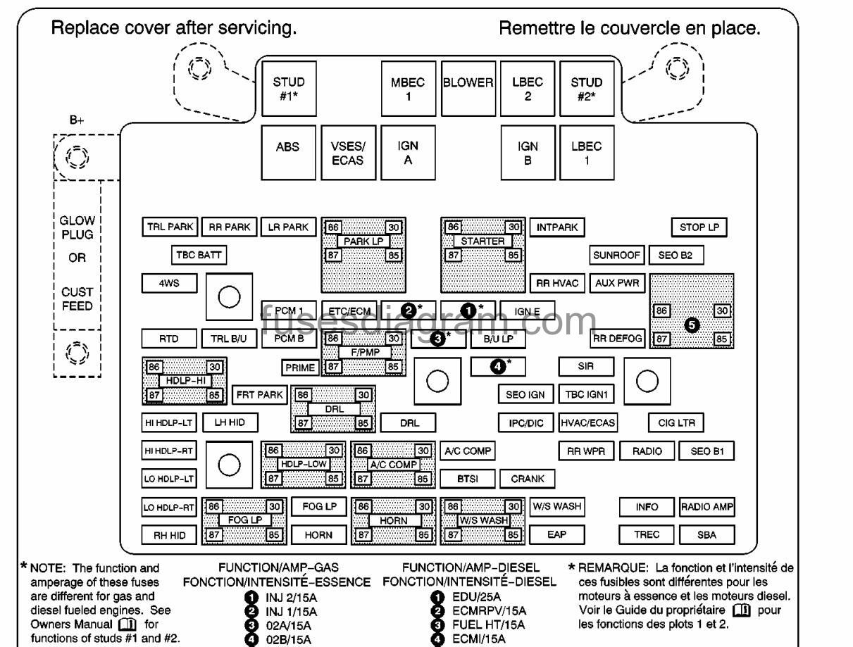 Chevy Avalanche Trailer Hitch Wiring Diagram Maze Runner The Harness Engine For 2002 Chevrolet 1500 4wd