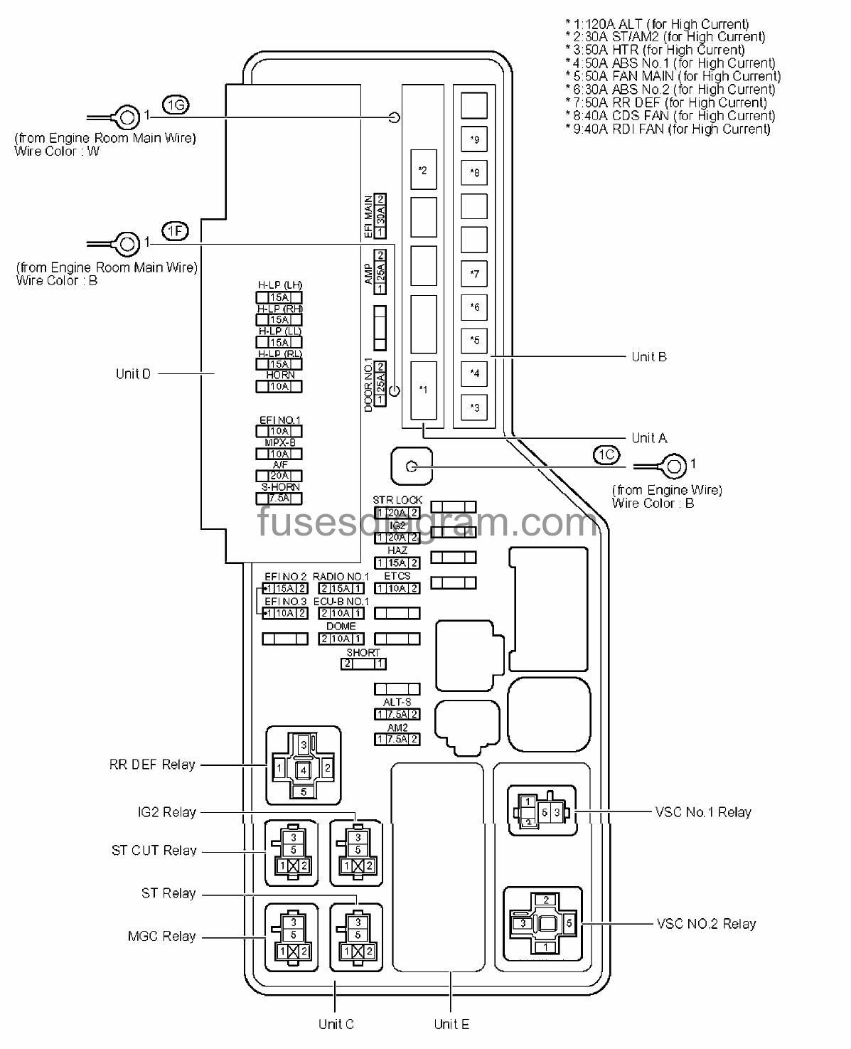 Toyotum 4runner Fuse Box Diagram