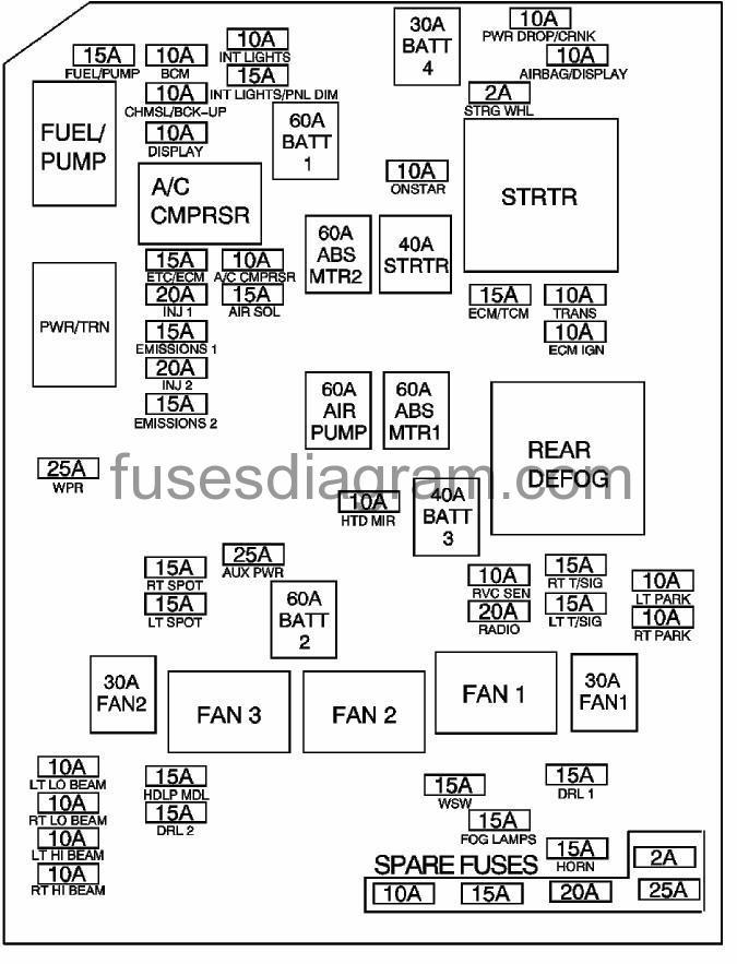 fuse diagram 2006 impala lt enthusiast wiring diagrams u2022 rh rasalibre co 2006 chevy impala fuse box layout 2006 chevrolet impala fuse diagram