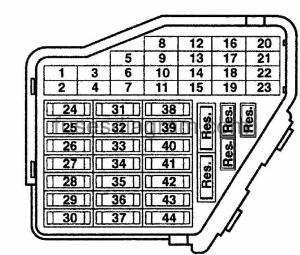 2000 audi a6 fuse box diagram | Car tech