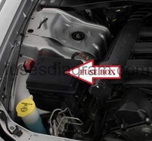 Fuse box Dodge Charger Dodge Magnum