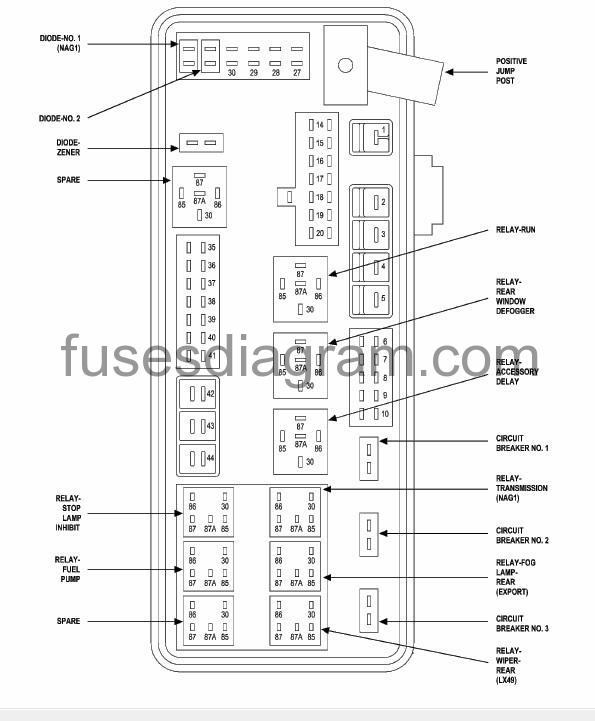 2010 Dodge Journey Interior Fuse Box Diagram
