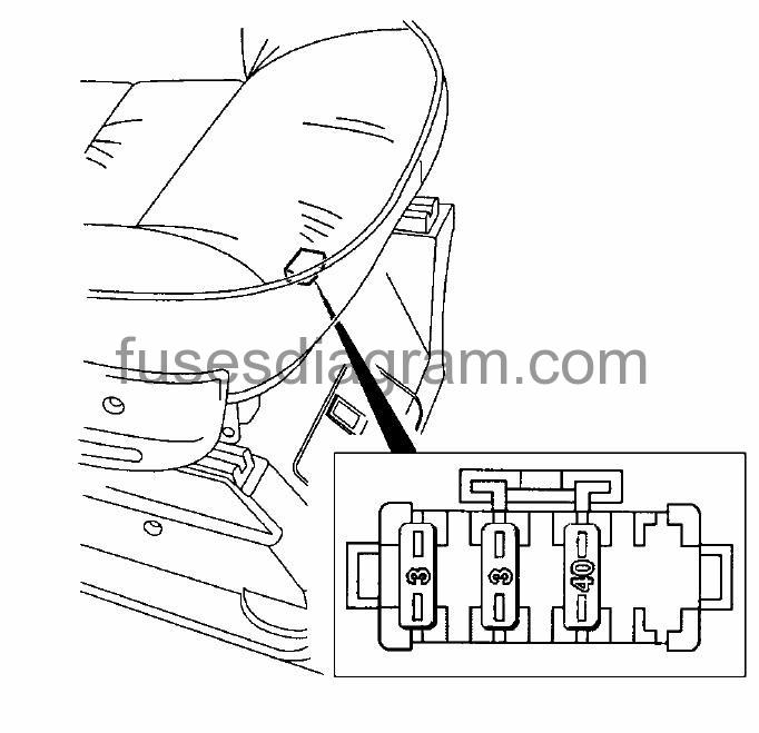 2003 range rover fuse box diagram