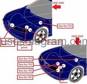 Opel Omega B Cruise Control Wiring Diagram   iconfort