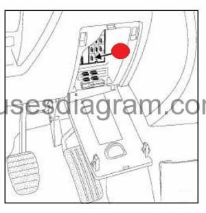 Fuse box Renault Clio 3