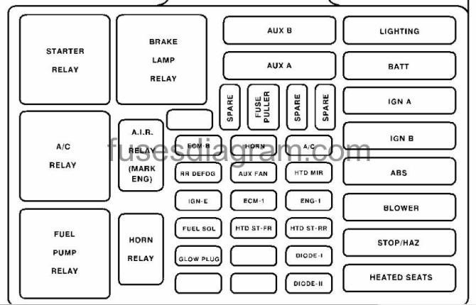 1999 chevy suburban fuse box diagram  description wiring