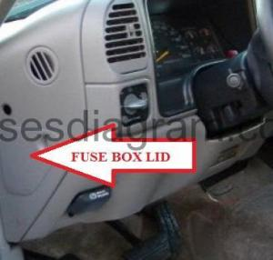 Fuse box Chevrolet Suburban 19921999
