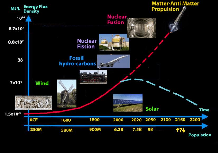 energy flux density