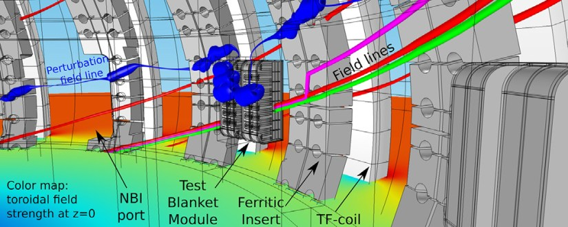 A schematic of the complex physics behind the ITER tokamak.