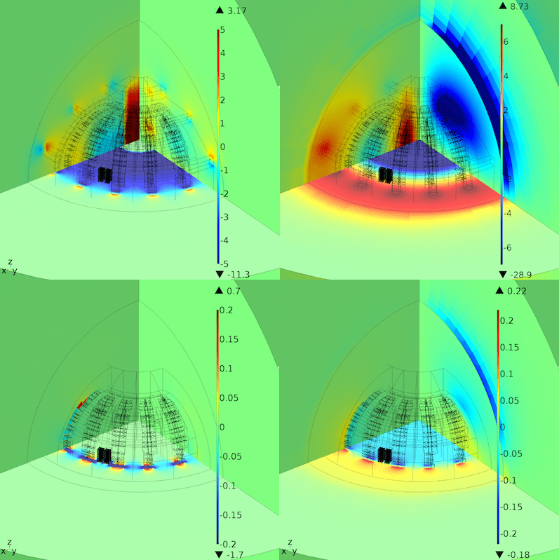 Four images showing the magnetic flux density and vector potential of an ITER tokamak in COMSOL Multiphysics.