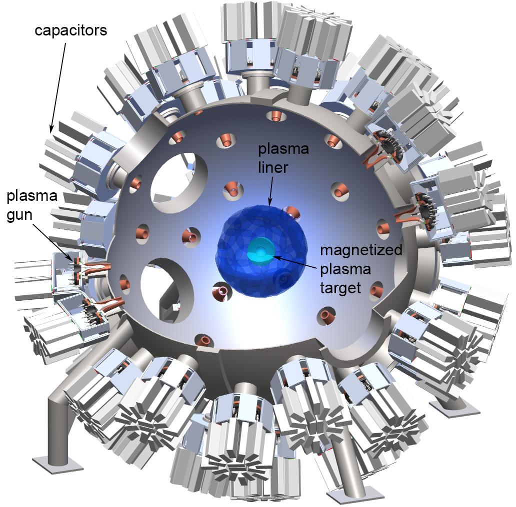 Physics: Plasma-Jet-Driven Magneto-Inertial Fusion (PJMIF)