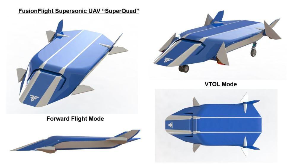 FusionFlight AB6X JetQuad Supersonic VTOL UAV