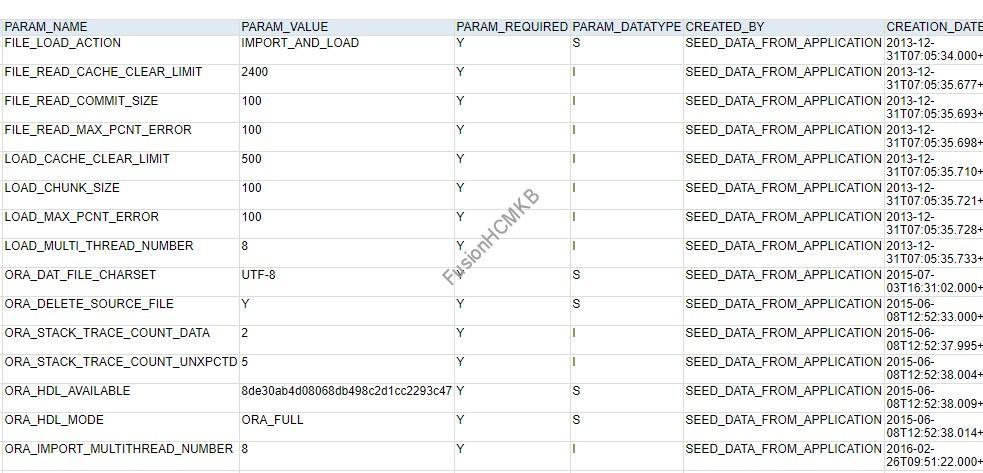 HDL Coniguration settings