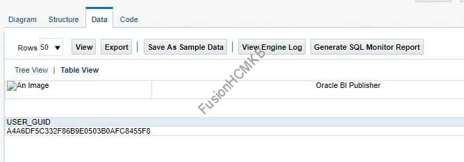Retrieve GUID of User using SQL query to be used in API