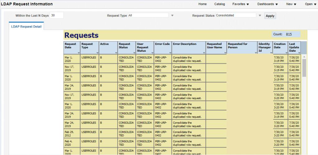 LDAP Request Information Report