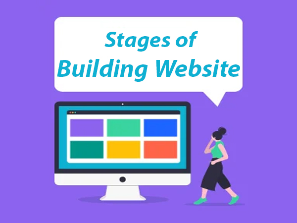 Stages of Building The Website