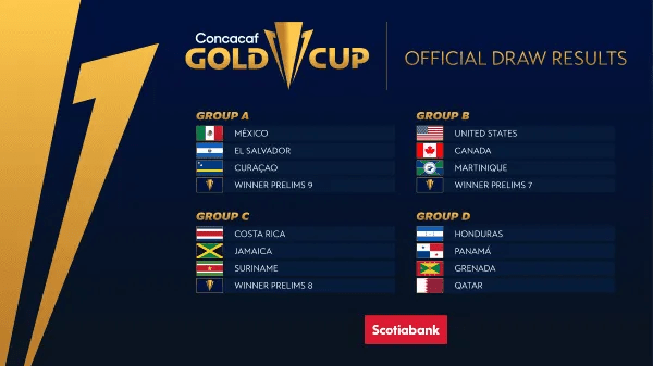 mxico vs canad copa oro 2021 grupo partidos y cruces