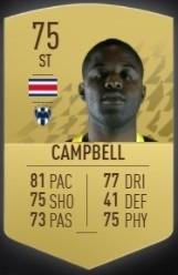 Joel Campbell en FIFA 22 (Foto: Futbin)