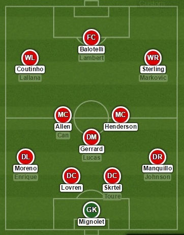 PICTURE: Strongest Liverpool Lineup vs Real Madrid - STAR ...