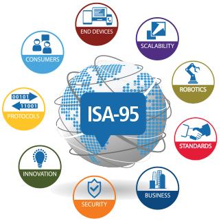 ISA95