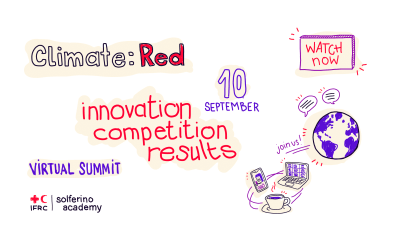 Innovation Competition Results