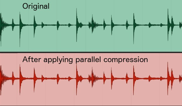 Parallel compression-example-original-and-parallel compression 720x420