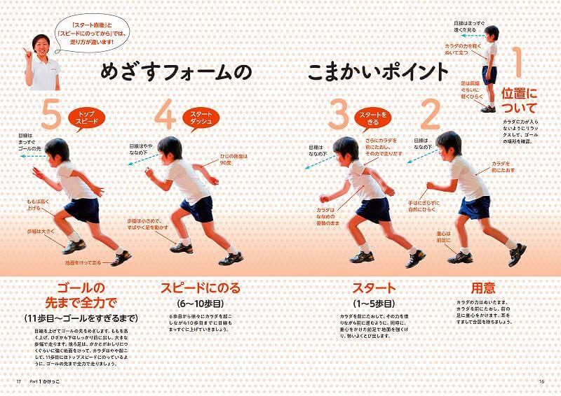 かけっこ・縄跳び・逆上がりが7日間で上達! ノウハウ本が発売002