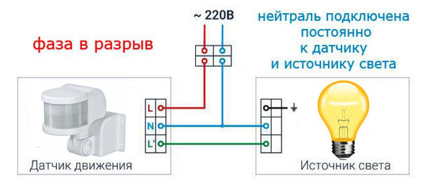 Bewegungssensorverbindungsschema