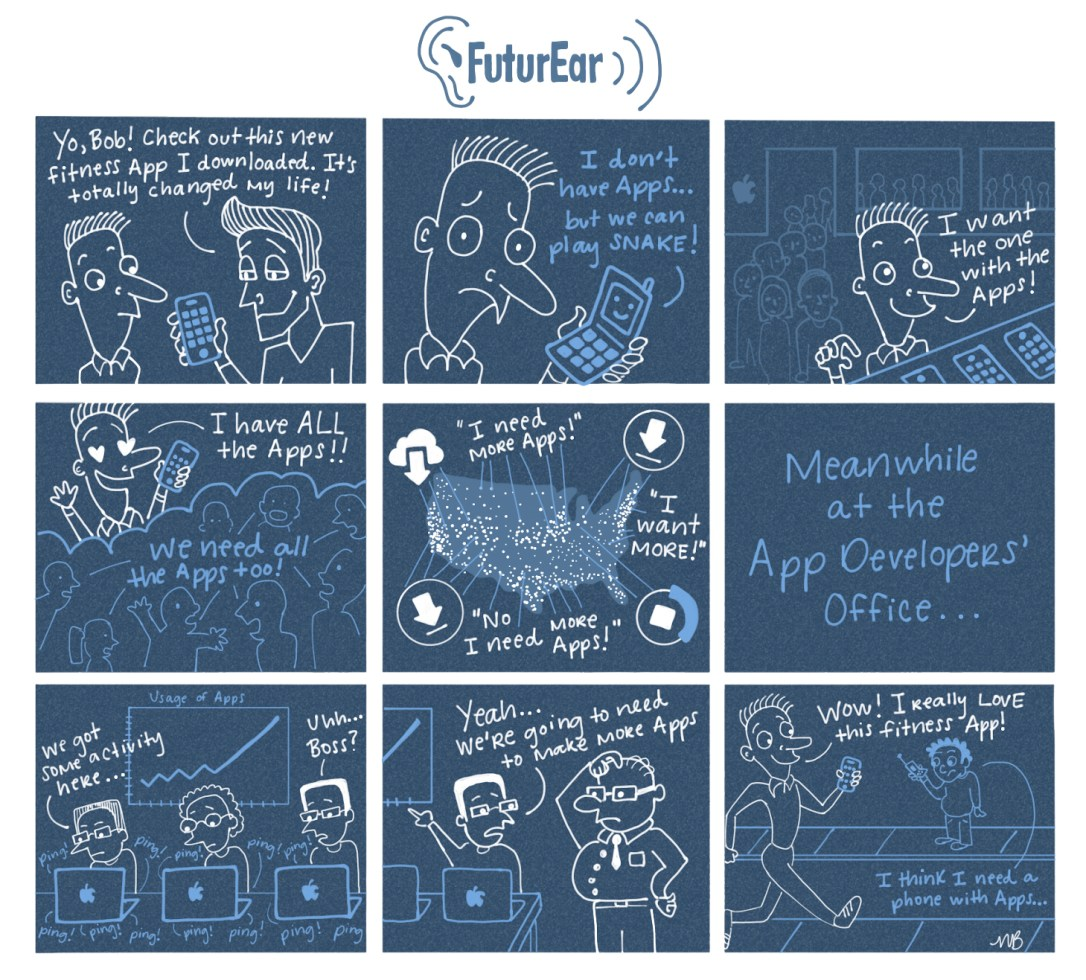 Network Effects Comic Strip (2)