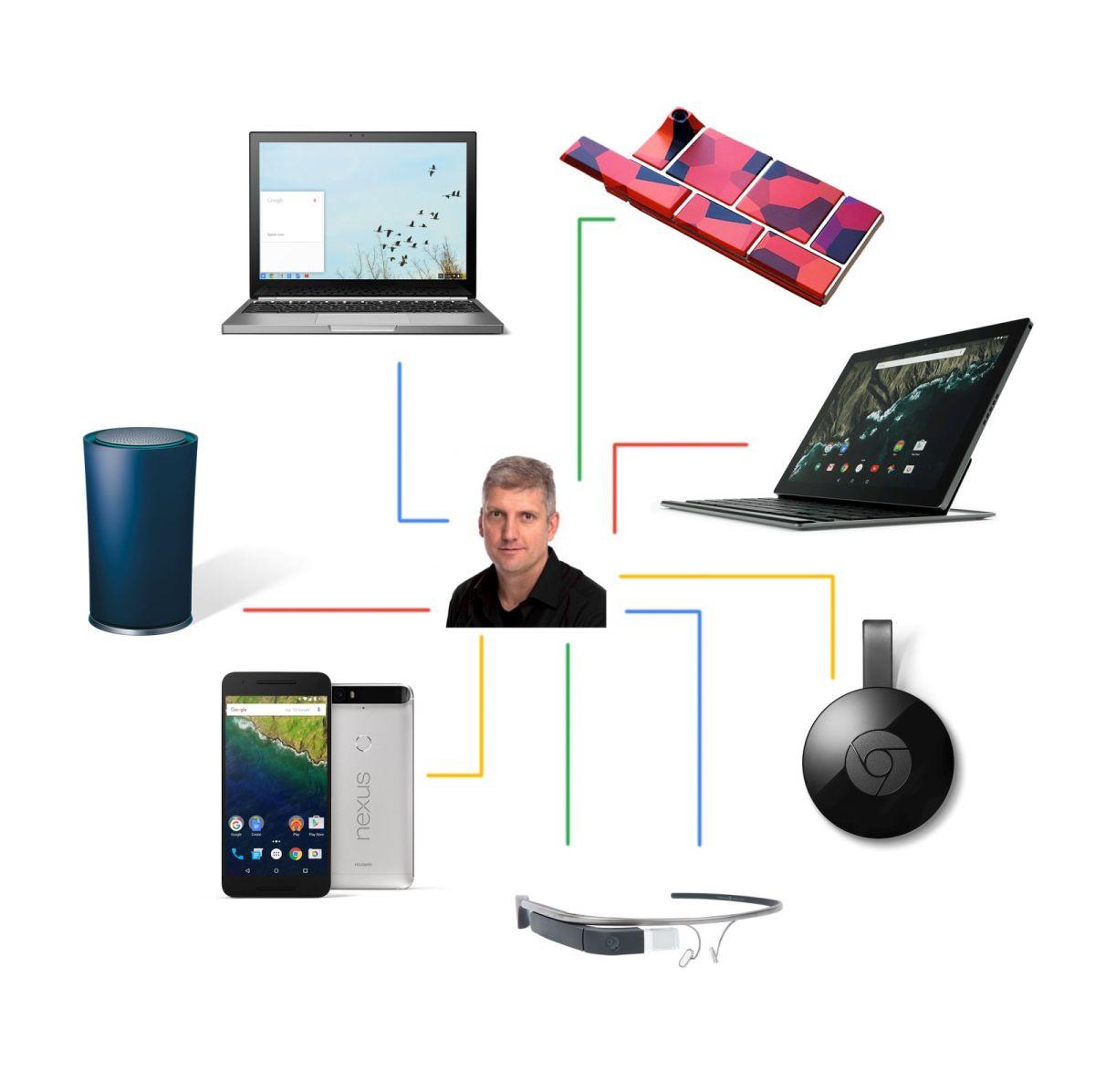 google-hardware-motorola