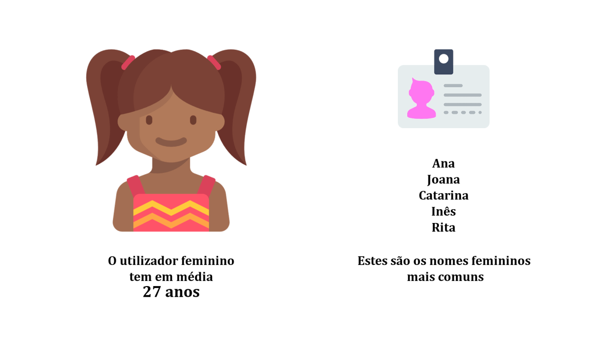 Utilizadores Happn Portugal