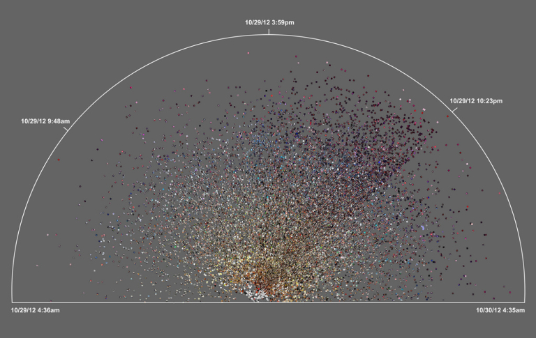 A radial plot visualization of 23,581 photos uploaded to Instagram in Brooklyn during Hurricane Sandy (29–30 November 2012) - image by Phototrails