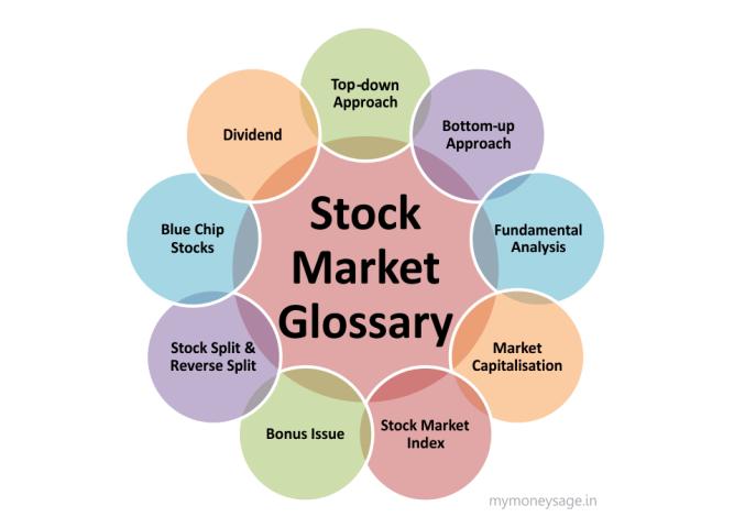 Investin in Stocks