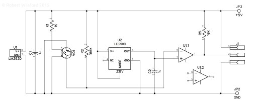 IR Optical Interrupt Detector