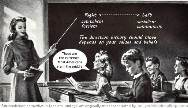 "Teacher's chalk board shows right linked to fascism and capitalism and extreme left linked to communism and socialism. A little girl says, ""these are the extremes. Most Americans are in the middle."""