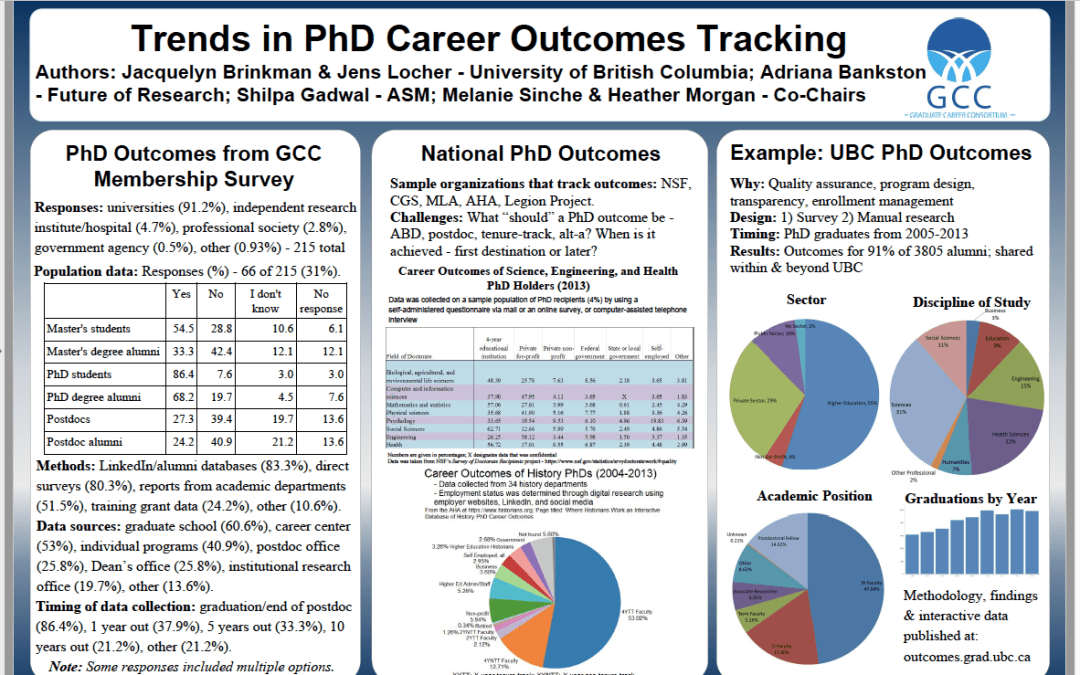 NEW resource: Tracking career outcomes of PhDs and postdocs at institutions