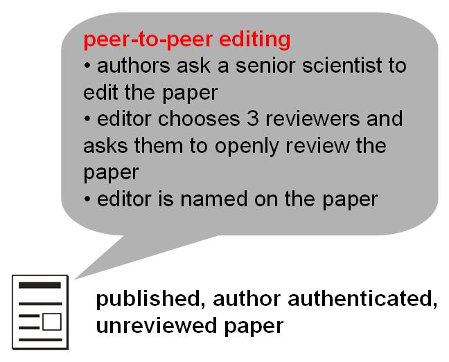 3_peer-to-peer editing