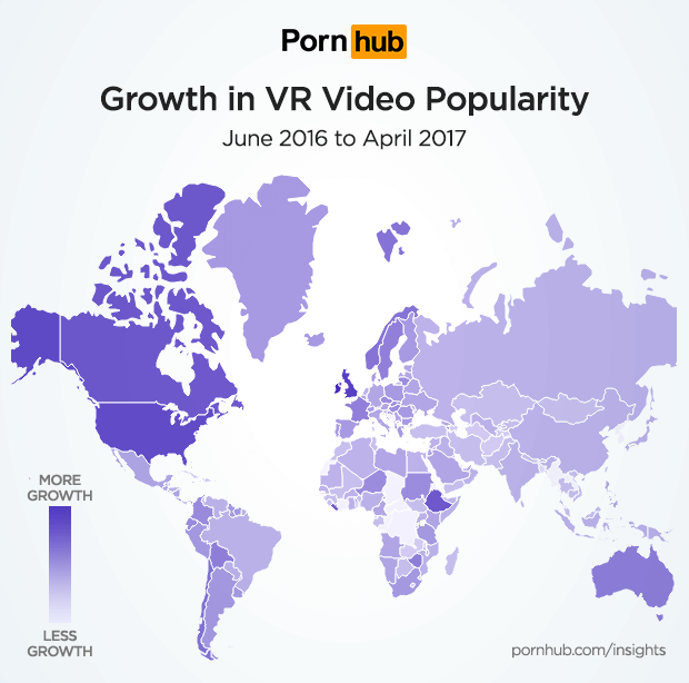 The bulk of PornHubs VR porn viewers are in Asia.