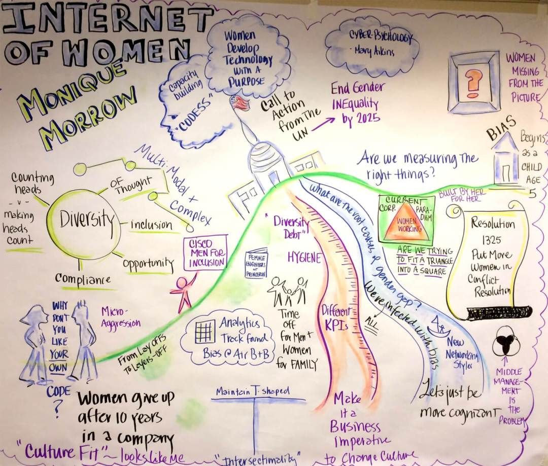 Internet of Women - Monique Morrow - Future of Talent Retreat 2016