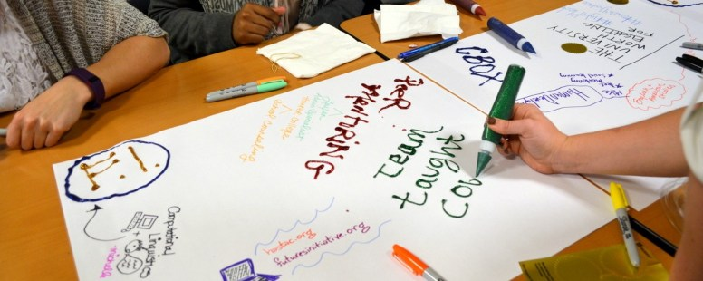 Mind Mapping: A Futures Initiative Session