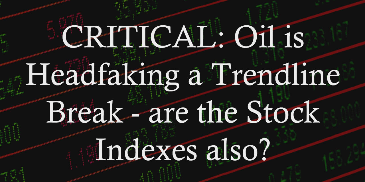Is the trend line break in Oil a head fake? What about the Index trend line break?
