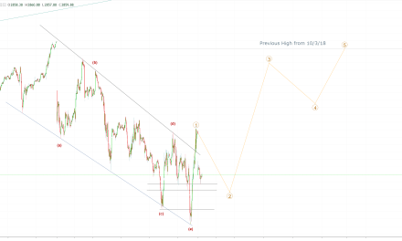 5th of a 5th Wave Ending Diagonal