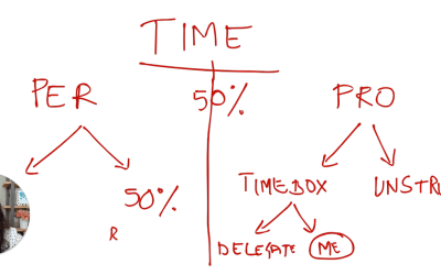 A Big Picture Strategy For Managing Time Effectively Whether At Work Or At School. (Video)