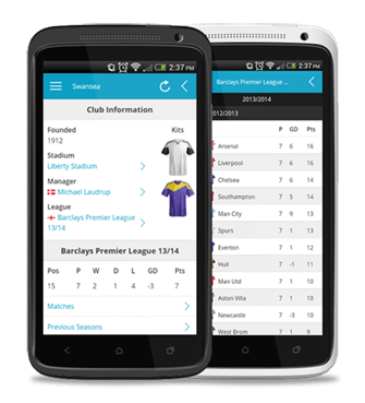 Sportizr - Premier League Stats: Past, Present and Live!