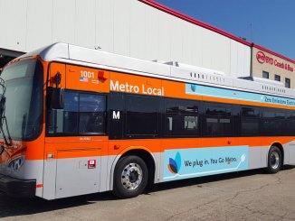 leasing de ônibus elétricos