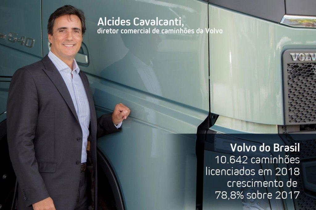 Volvo - perspectivas 2019