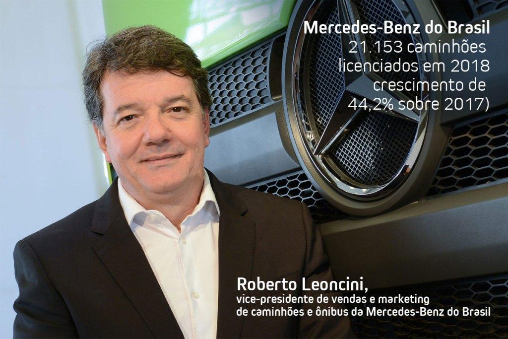 Mercedes-Benz - perspectivas 2019