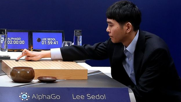 Deepmind Google Alpha Go and Lee Sedol