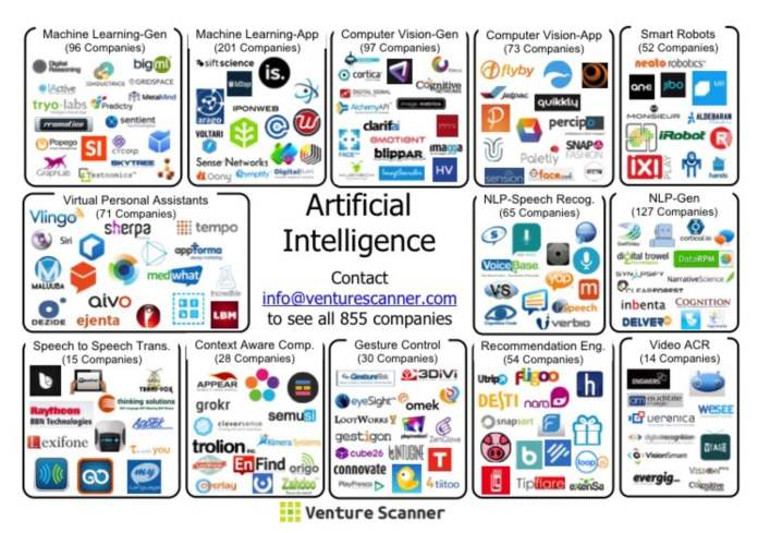Artificial Intelligence_AI_Market